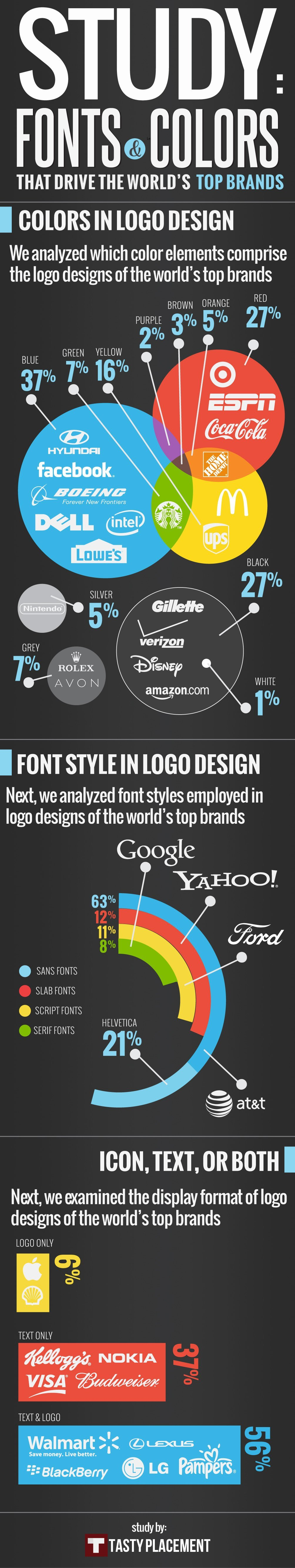 Fonts and Colors in Logos